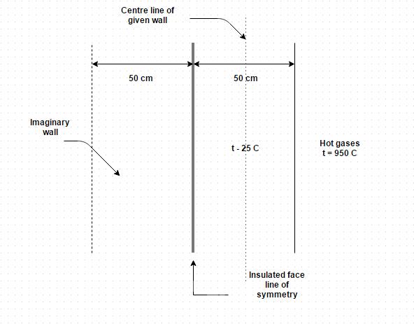 heat-transfer-mcqs-q1
