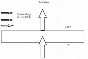 heat-transfer-questions-answers-fourier-equation-q5