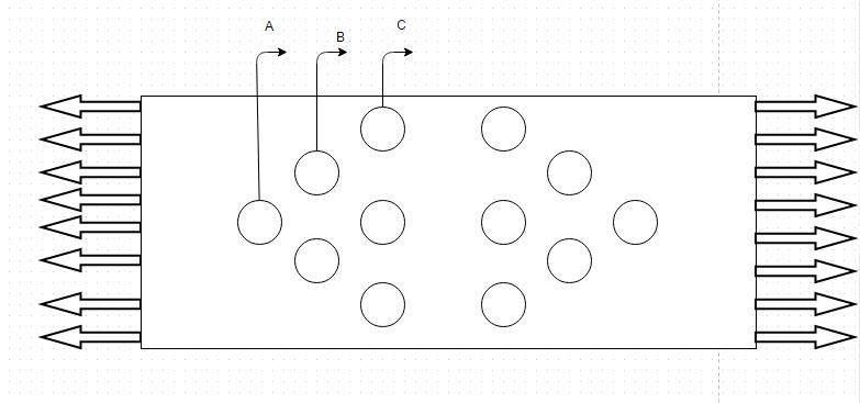 machine-design-questions-answers-failure-rivets-q1