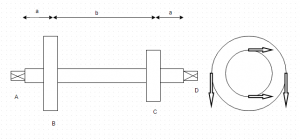 Shaft Design - Machine Design Questions and Answers - Sanfoundry