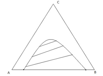 mass-transfer-puzzles-q2