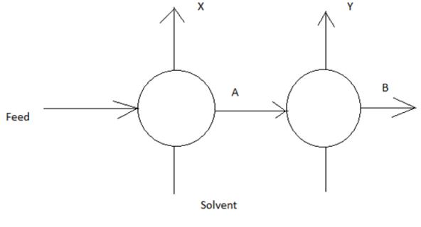 mass-transfer-puzzles-q4