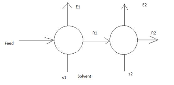 mass-transfer-puzzles-q9