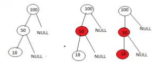 data-structure-questions-answers-red-black-tree-q3
