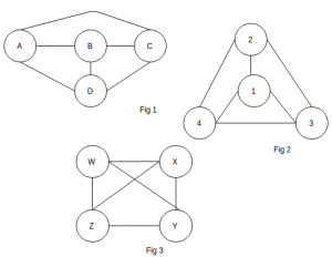 data-structure-questions-answers-undirected-graph-q8