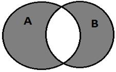 discrete-mathematics-questions-answers-venn-diagram-q10