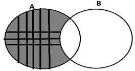 discrete-mathematics-questions-answers-venn-diagram-q2