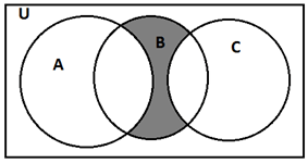 discrete-mathematics-questions-answers-venn-diagram-q4