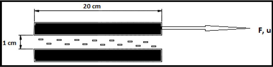 fluid-mechanics-questions-answers-viscosity-q13
