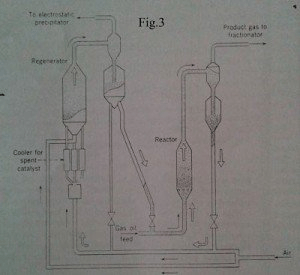 fluidization-engineering-interview-questions-answers-q5