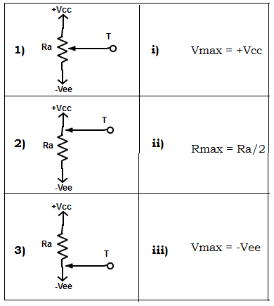 linear-integrated-circuit-mcqs-input-offset-voltage-2-q2