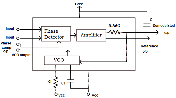 linear-integrated-circuit-mcqs-monolithic-phase-locked-loop-q4