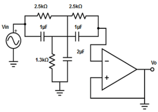 Find the notch frequency from of the given diagram