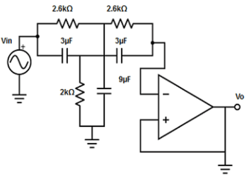 Find the phase changes from the given diagram