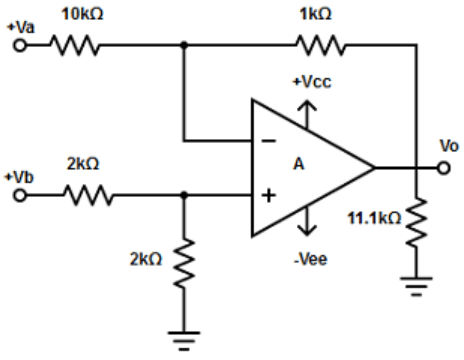 Find the subtractor from the given diagram