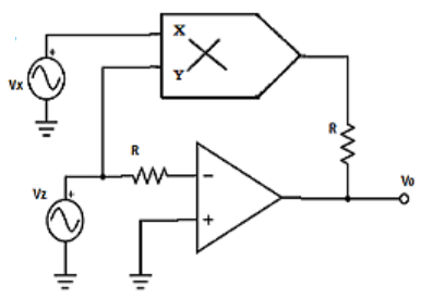 Find the multiplier circuit element from the given diagram
