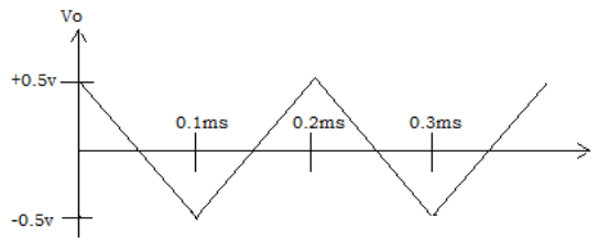 Find the output voltage of integrator from the given diagram