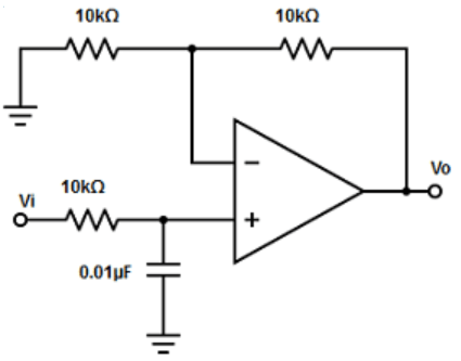 Find the cut-off frequency 1.6Hz from the given diagram
