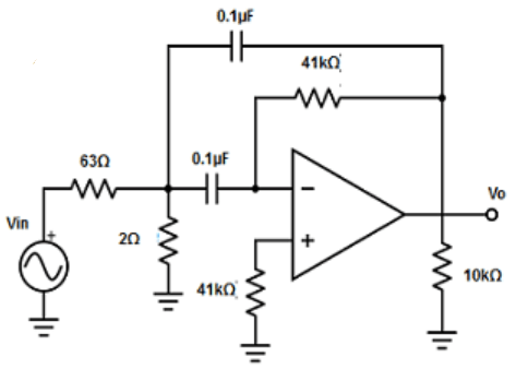 Find the advantage of narrow band-pass filter from the given diagram