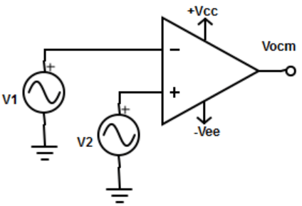 Find the op-amp common mode configuration from the given circuit