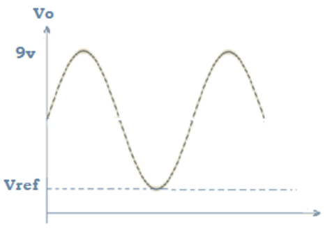 Find output waveform for a peak amplifier from the given diagram