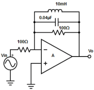 Find the peak frequency from the given diagram