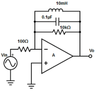 Find the internal resistance of the inductor from the given diagram