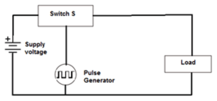Find the voltage source from the given diagram