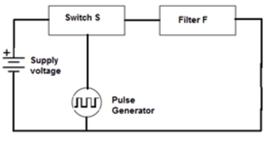 Find the switch and filter from the given diagram