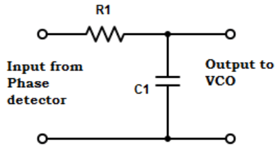 Find the loop filter in the VCO from the given diagram