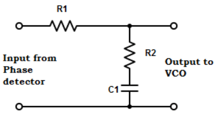 Find the filter in VCO from the given diagram
