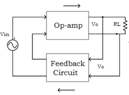 Find the voltage-series feedback amplifier from the given diagram
