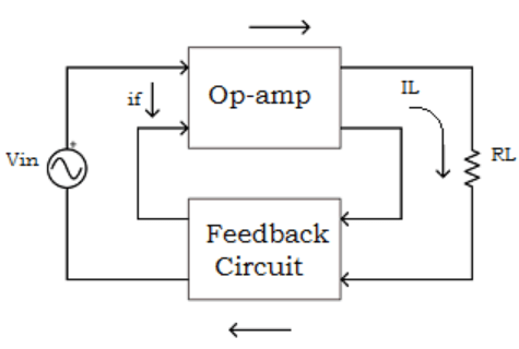 Find the voltage across load resistor from the given diagram