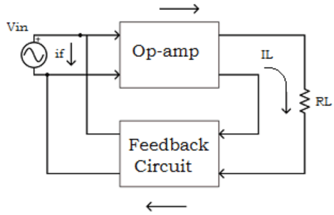 Find the output voltage to feedback circuit from given diagram