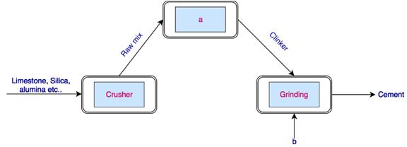 Kiln diagram