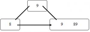 bplus-tree-questions-answers-q5b
