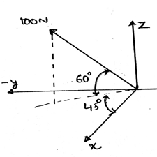 engineering-mechanics-questions-answers-cartesian-vectors-2-q3