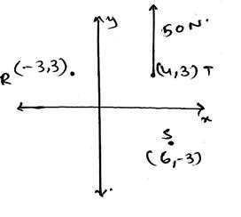 engineering-mechanics-questions-answers-moment-force-1-q13