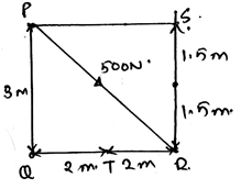 Force Moment - Engineering Mechanics Questions and Answers