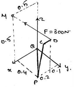 engineering-mechanics-questions-answers-moment-force-specified-axis-q12