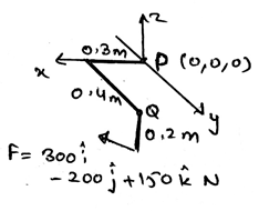 engineering-mechanics-questions-answers-moment-force-specified-axis-q13
