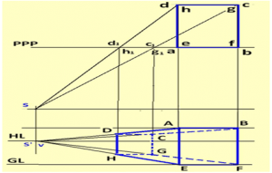 civil-engineering-drawing-questions-answers-projection-perspective-q10