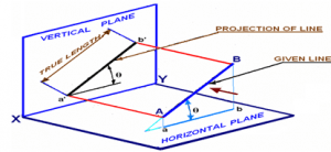 civil-engineering-drawing-questions-answers-projection-straight-lines-q5
