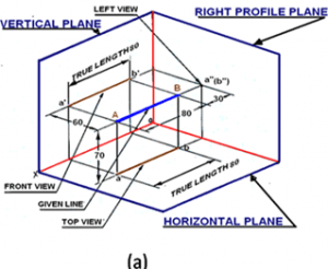 straight lines projection - civil engineering drawing ... civil engineering diagram vertical