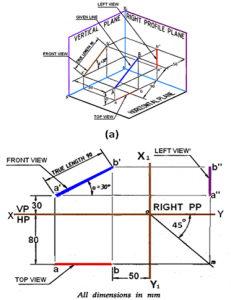civil-engineering-drawing-questions-answers-projection-straight-lines-q8