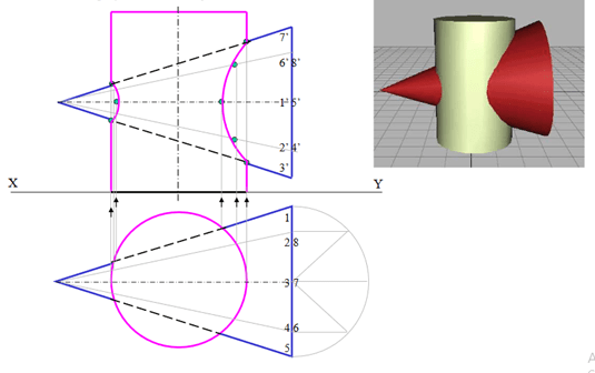 Surfaces Intersection - Civil Engineering Drawing Questions and ...