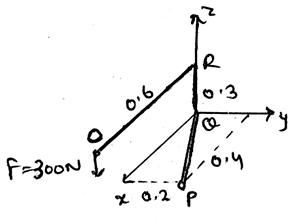 engineering-mechanics-questions-answers-bending-moment-diagram-q3