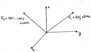 engineering-mechanics-questions-answers-cables-subjected-distributed-load-q14