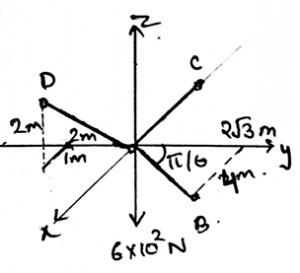 engineering-mechanics-questions-answers-equilibrium-three-dimensions-q2