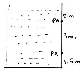 engineering-mechanics-questions-answers-fluid-pressure-q2